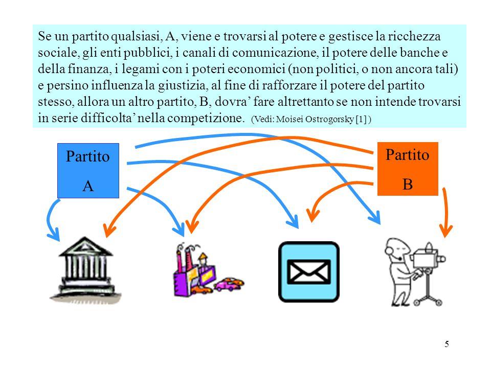 5 Se un partito qualsiasi, A, viene e trovarsi al potere e gestisce la ricchezza sociale, gli enti pubblici, i canali di comunicazione, il potere dell