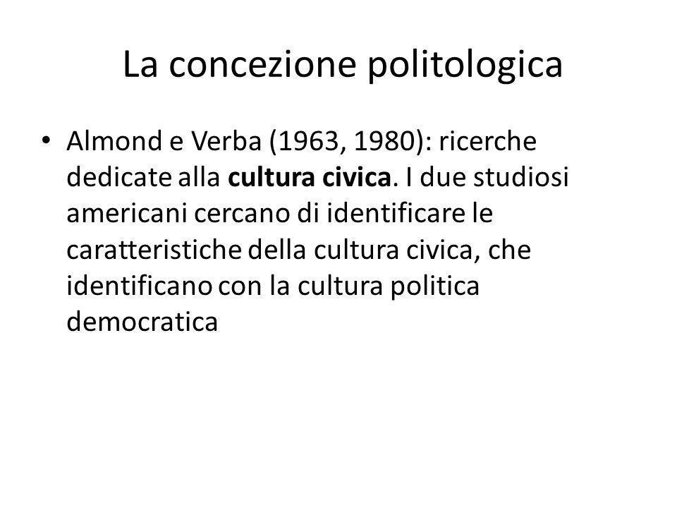 La concezione politologica Almond e Verba (1963, 1980): ricerche dedicate alla cultura civica. I due studiosi americani cercano di identificare le car