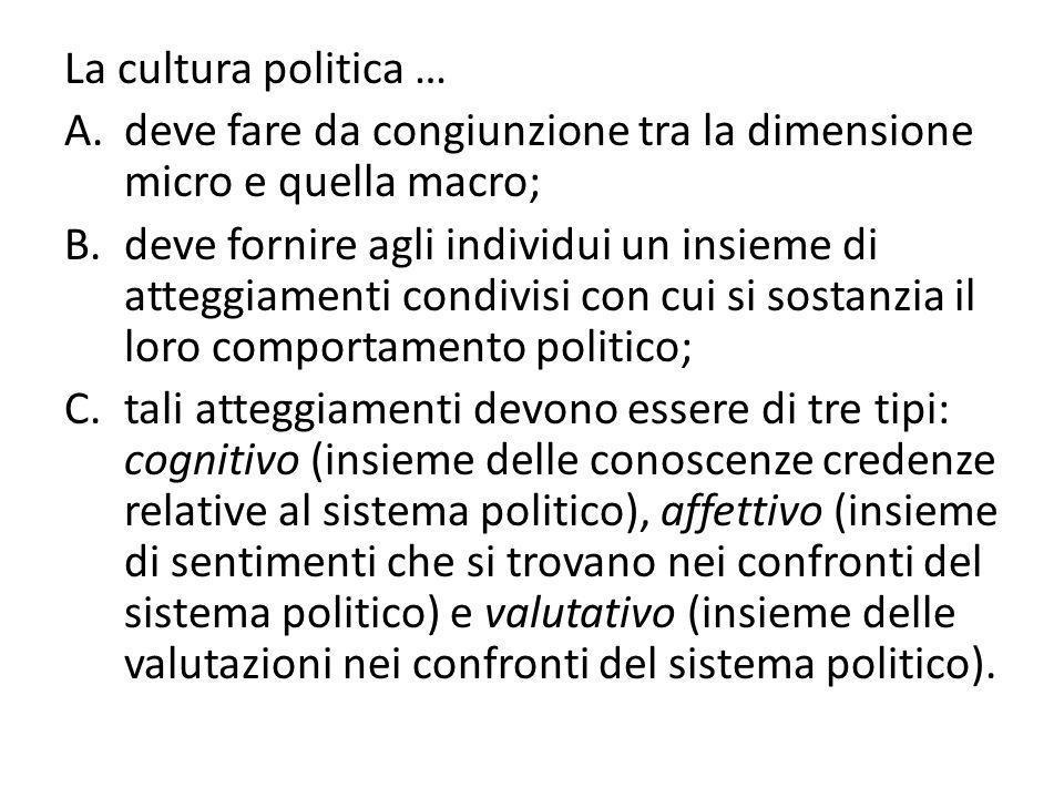 La cultura politica … A.deve fare da congiunzione tra la dimensione micro e quella macro; B.deve fornire agli individui un insieme di atteggiamenti co