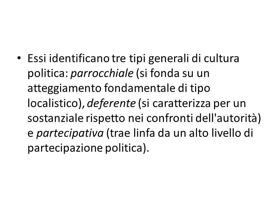 Essi identificano tre tipi generali di cultura politica: parrocchiale (si fonda su un atteggiamento fondamentale di tipo localistico), deferente (si c