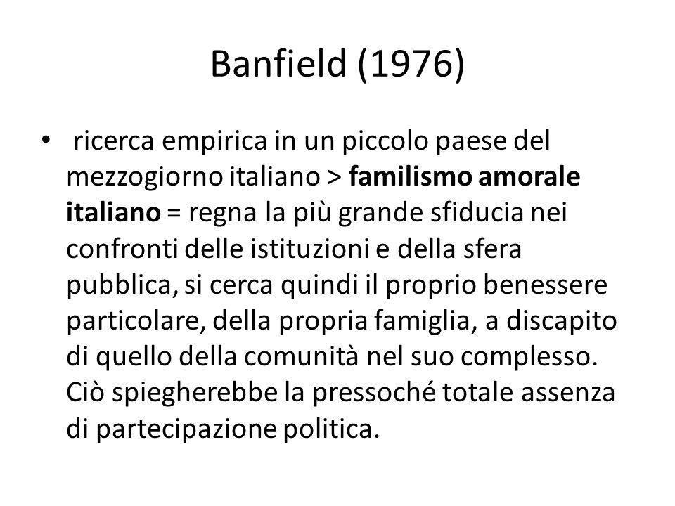 Banfield (1976) ricerca empirica in un piccolo paese del mezzogiorno italiano > familismo amorale italiano = regna la più grande sfiducia nei confront