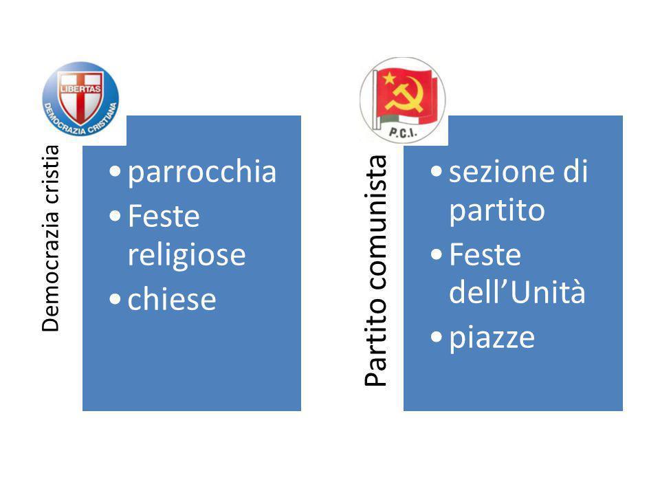 Democrazia cristiana parrocchia Feste religiose chiese Partito comunista sezione di partito Feste dell'Unità piazze