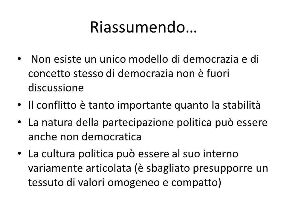 Riassumendo… Non esiste un unico modello di democrazia e di concetto stesso di democrazia non è fuori discussione Il conflitto è tanto importante quan