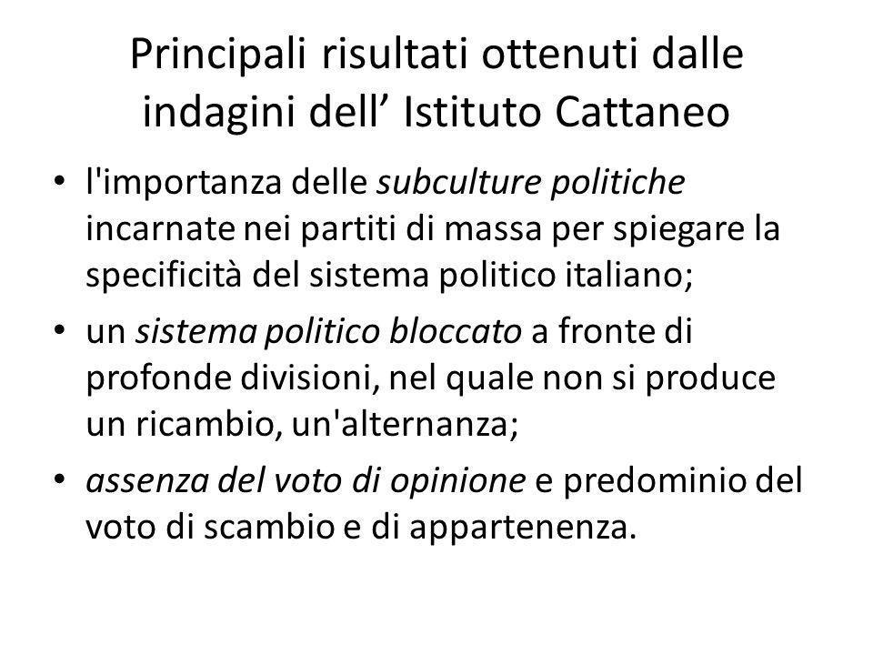 Principali risultati ottenuti dalle indagini dell' Istituto Cattaneo l'importanza delle subculture politiche incarnate nei partiti di massa per spiega
