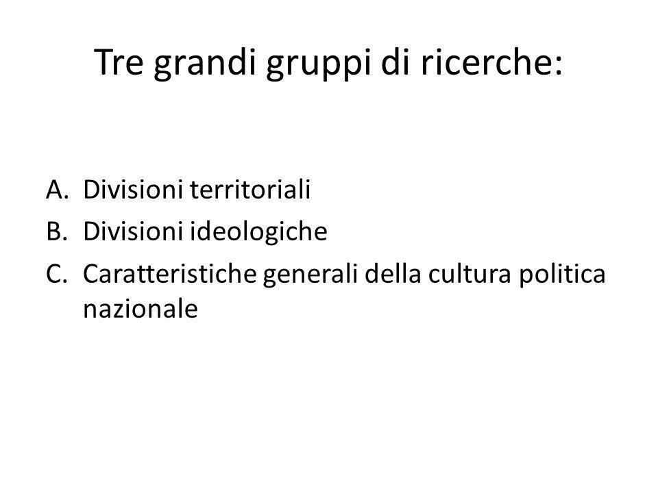 Tre grandi gruppi di ricerche: A.Divisioni territoriali B.Divisioni ideologiche C.Caratteristiche generali della cultura politica nazionale