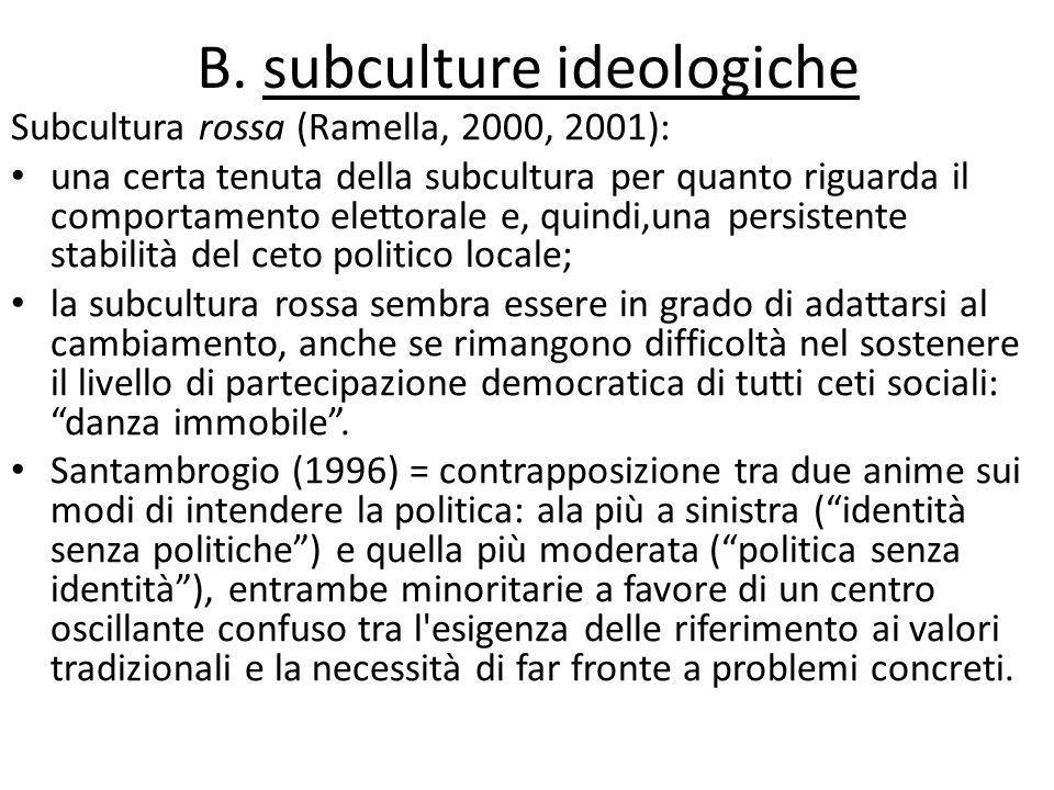 B. subculture ideologiche Subcultura rossa (Ramella, 2000, 2001): una certa tenuta della subcultura per quanto riguarda il comportamento elettorale e,