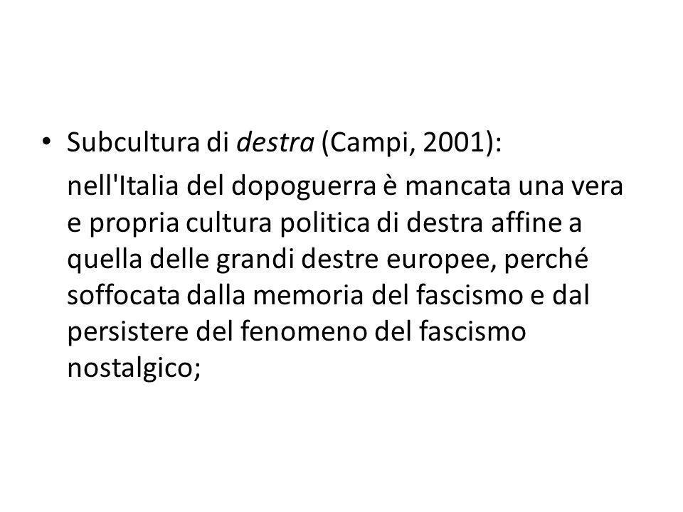 Subcultura di destra (Campi, 2001): nell'Italia del dopoguerra è mancata una vera e propria cultura politica di destra affine a quella delle grandi de