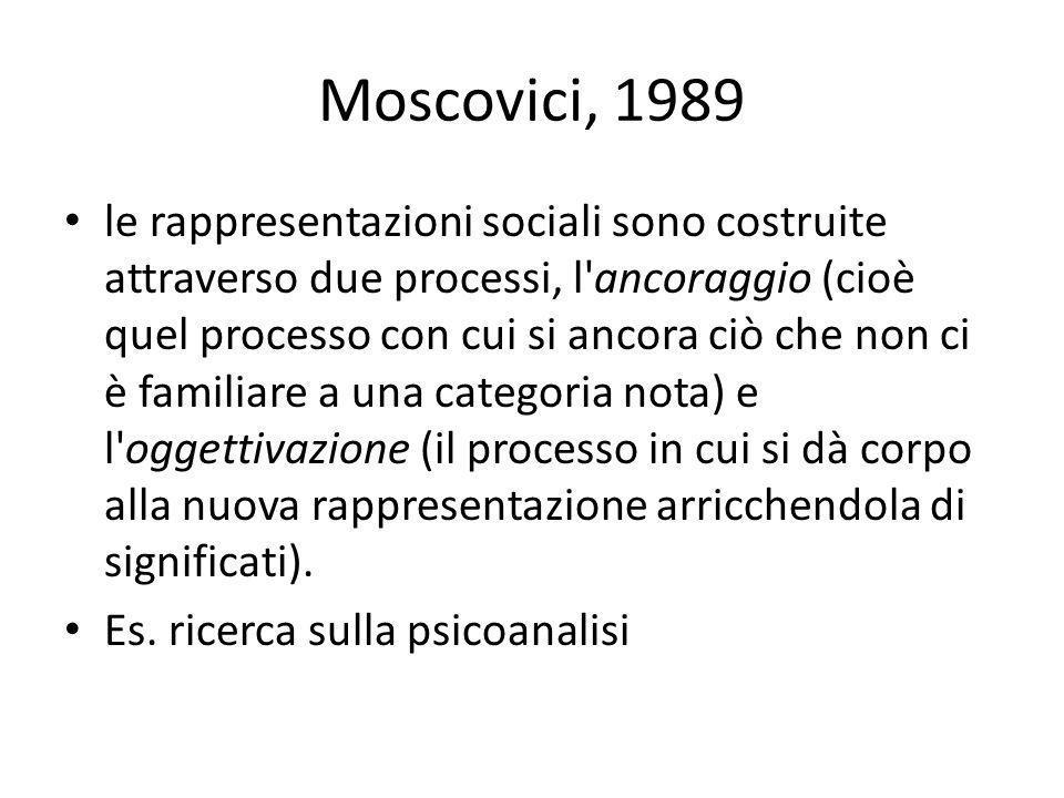 Moscovici, 1989 le rappresentazioni sociali sono costruite attraverso due processi, l'ancoraggio (cioè quel processo con cui si ancora ciò che non ci