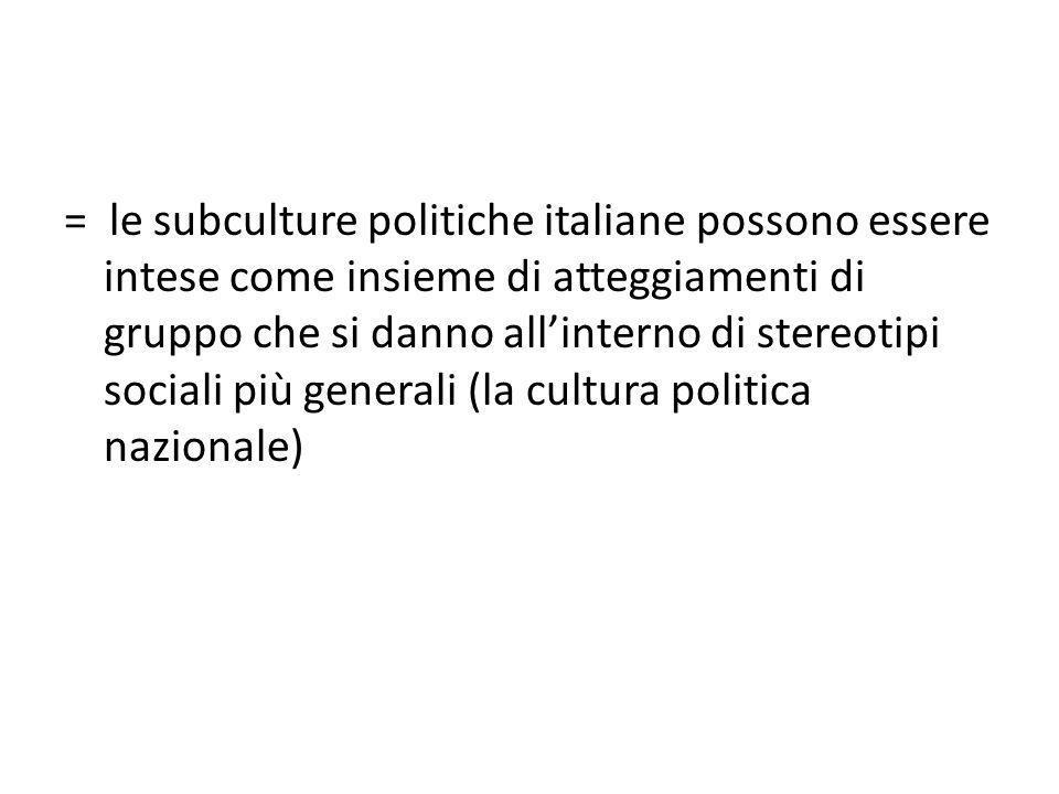 = le subculture politiche italiane possono essere intese come insieme di atteggiamenti di gruppo che si danno all'interno di stereotipi sociali più ge
