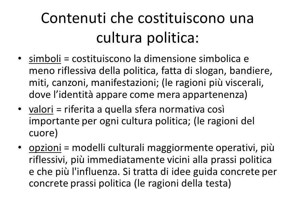 Contenuti che costituiscono una cultura politica: simboli = costituiscono la dimensione simbolica e meno riflessiva della politica, fatta di slogan, b