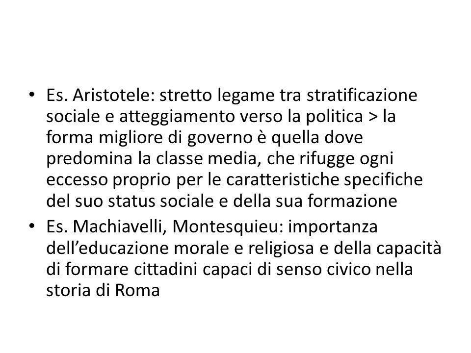 Es. Aristotele: stretto legame tra stratificazione sociale e atteggiamento verso la politica > la forma migliore di governo è quella dove predomina la