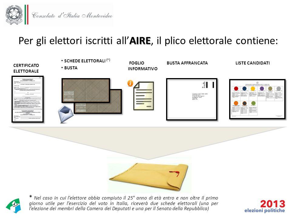 CERTIFICATO ELETTORALE LISTE CANDIDATI SCHEDE ELETTORALI (*) BUSTA BUSTA AFFRANCATA FOGLIO INFORMATIVO * Nel caso in cui l'elettore abbia compiuto il