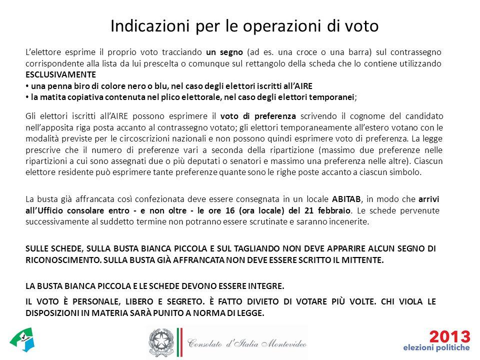 Indicazioni per le operazioni di voto L'elettore esprime il proprio voto tracciando un segno (ad es. una croce o una barra) sul contrassegno corrispon