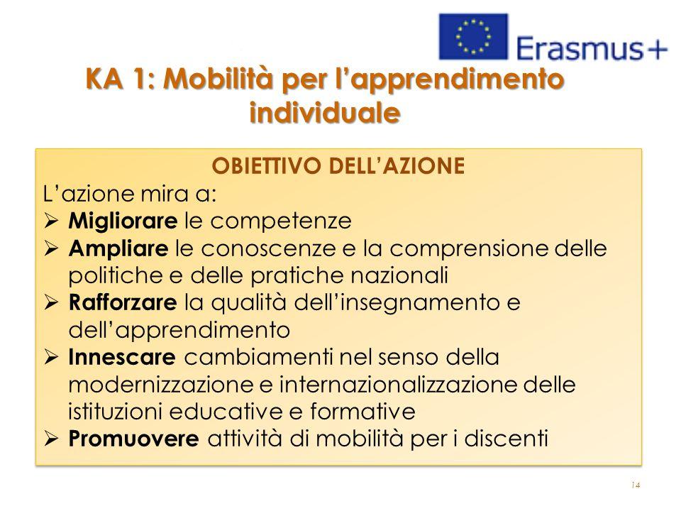 14 KA 1: Mobilità per l'apprendimento individuale OBIETTIVO DELL'AZIONE L'azione mira a:  Migliorare le competenze  Ampliare le conoscenze e la comp