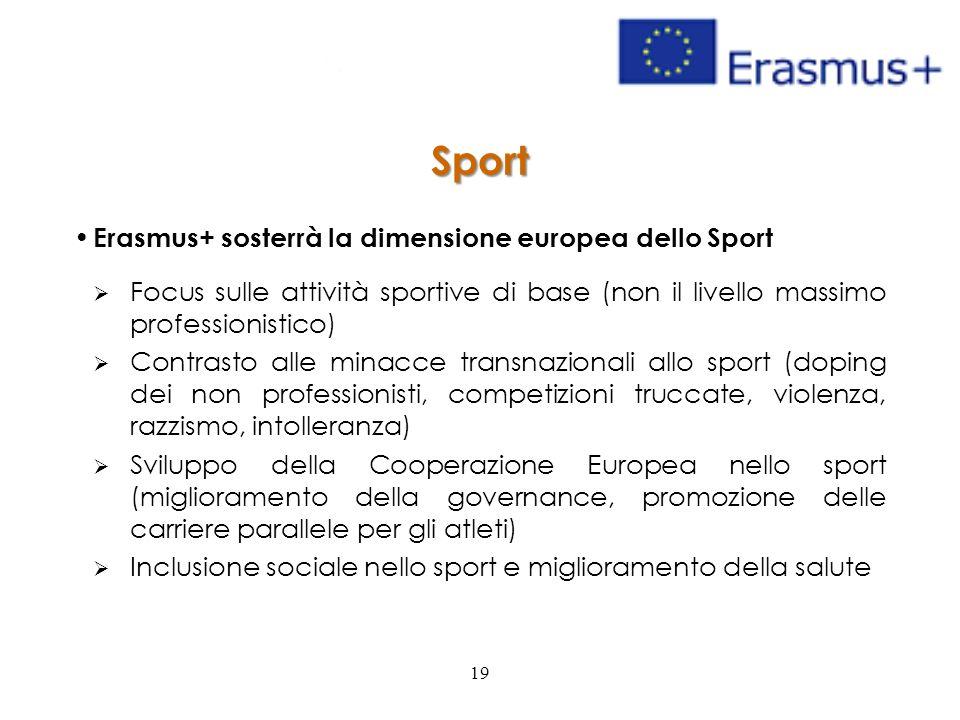 Erasmus+ sosterrà la dimensione europea dello Sport  Focus sulle attività sportive di base (non il livello massimo professionistico)  Contrasto alle