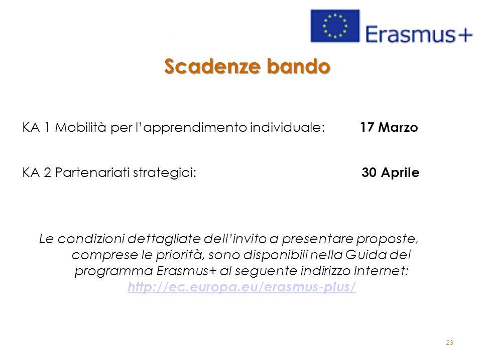 23 Scadenze bando KA 1 Mobilità per l'apprendimento individuale: 17 Marzo KA 2 Partenariati strategici: 30 Aprile Le condizioni dettagliate dell'invit