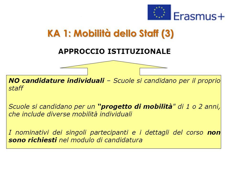 KA 1: Mobilità dello Staff (3) APPROCCIO ISTITUZIONALE NO candidature individuali – Scuole si candidano per il proprio staff Scuole si candidano per u