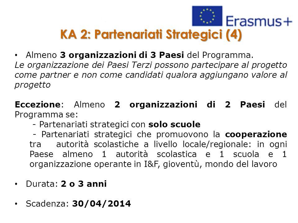 KA 2: Partenariati Strategici (4) Almeno 3 organizzazioni di 3 Paesi del Programma. Le organizzazione dei Paesi Terzi possono partecipare al progetto