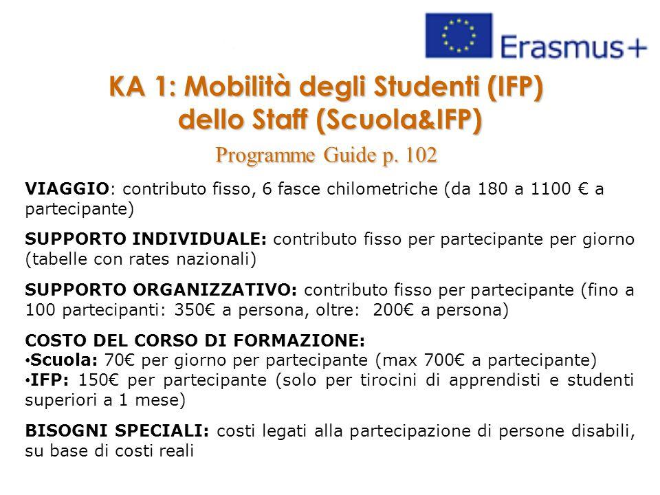 KA 1: Mobilità degli Studenti (IFP) dello Staff (Scuola&IFP) Programme Guide p. 102 VIAGGIO: contributo fisso, 6 fasce chilometriche (da 180 a 1100 €
