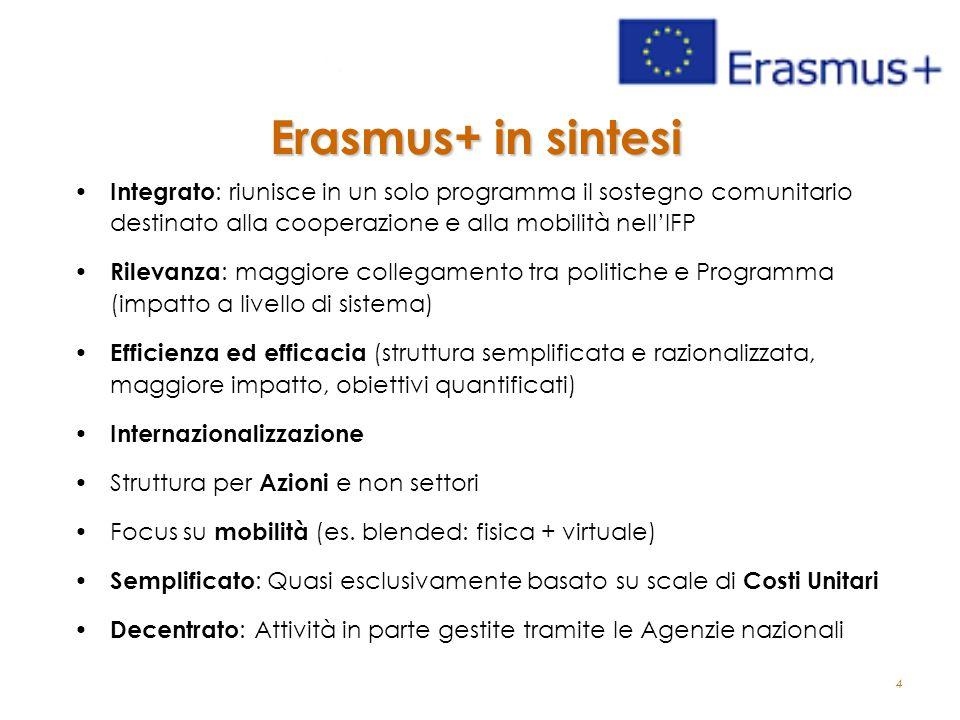 4 Erasmus+ in sintesi Integrato : riunisce in un solo programma il sostegno comunitario destinato alla cooperazione e alla mobilità nell'IFP Rilevanza