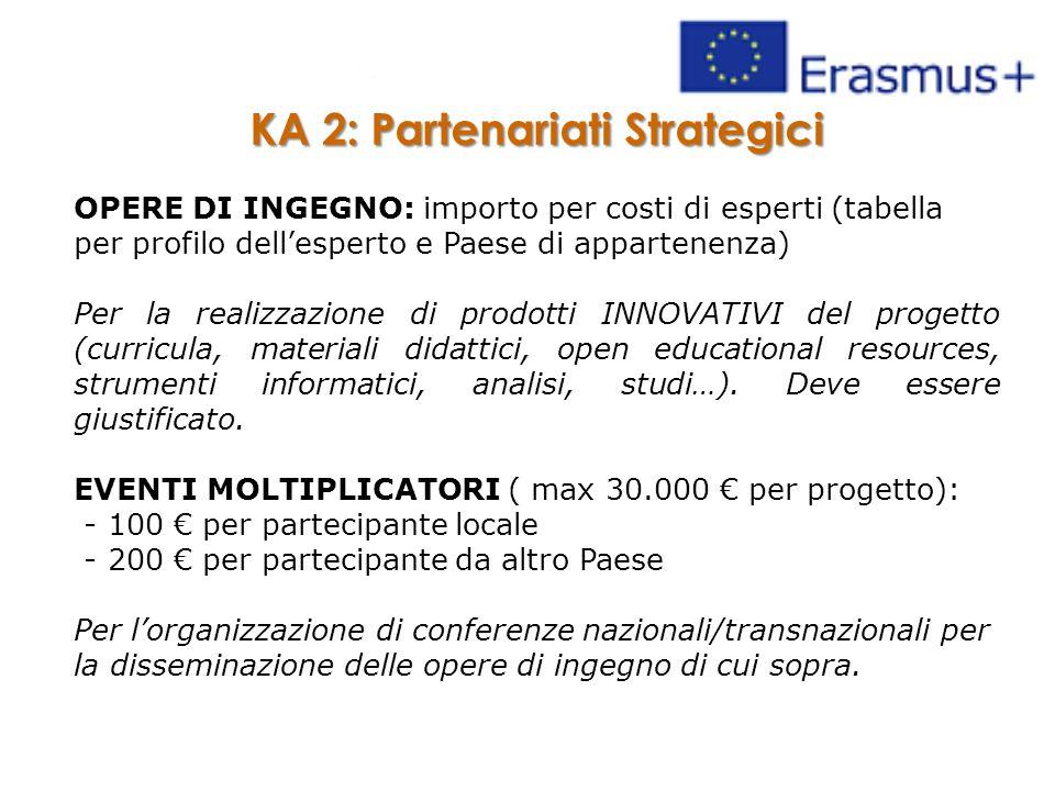 KA 2: Partenariati Strategici OPERE DI INGEGNO: importo per costi di esperti (tabella per profilo dell'esperto e Paese di appartenenza) Per la realizz
