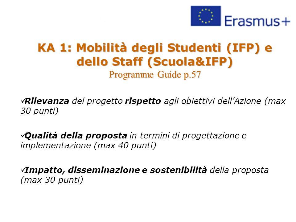 KA 1: Mobilità degli Studenti (IFP) e dello Staff (Scuola&IFP) Programme Guide p.57 Rilevanza del progetto rispetto agli obiettivi dell'Azione (max 30