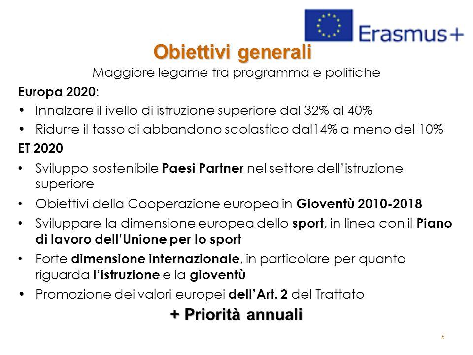 5 Obiettivi generali Maggiore legame tra programma e politiche Europa 2020 : Innalzare il ivello di istruzione superiore dal 32% al 40% Ridurre il tas