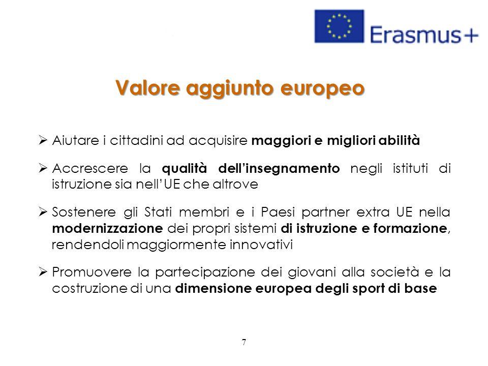 Step 1/2 1)Per procedere alla registrazione nell' Unique Registration Facility (URF) è necessario, preliminarmente, essere in possesso di un account ECAS ( https://webgate.ec.europa.eu/cas/ ); https://webgate.ec.europa.eu/cas/ 2)successivamente è possibile registrarsi nell'URF) attraverso l'Education, Audiovisual, Culture, Citizenship and Volunteering Participant Portal ( http://ec.europa.eu/education/participants/portal/desktop/en/ home.html ); http://ec.europa.eu/education/participants/portal/desktop/en/ home.html 3)l'URF sarà lo strumento attraverso il quale verranno gestite tutte le informazioni legali e finanziarie relative al singolo Organismo partecipante; 48