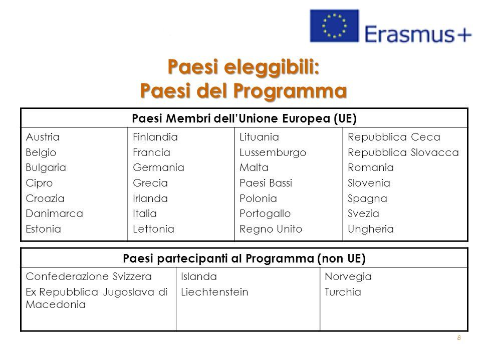 Paesi eleggibili: Paesi del Programma 8 Paesi Membri dell'Unione Europea (UE) Austria Belgio Bulgaria Cipro Croazia Danimarca Estonia Finlandia Franci