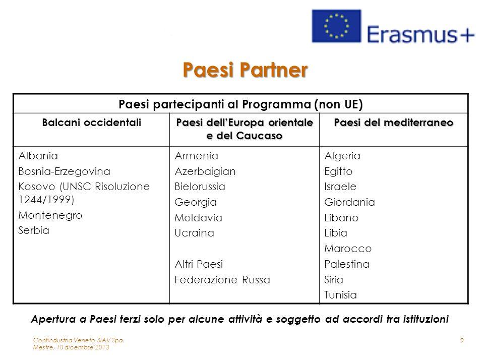 Paesi Partner 9 Paesi partecipanti al Programma (non UE) Balcani occidentali Paesi dell'Europa orientale e del Caucaso Paesi del mediterraneo Albania