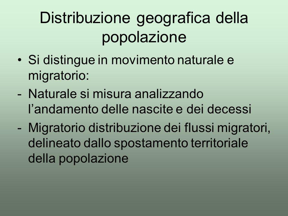Distribuzione geografica della popolazione Si distingue in movimento naturale e migratorio: -Naturale si misura analizzando l'andamento delle nascite