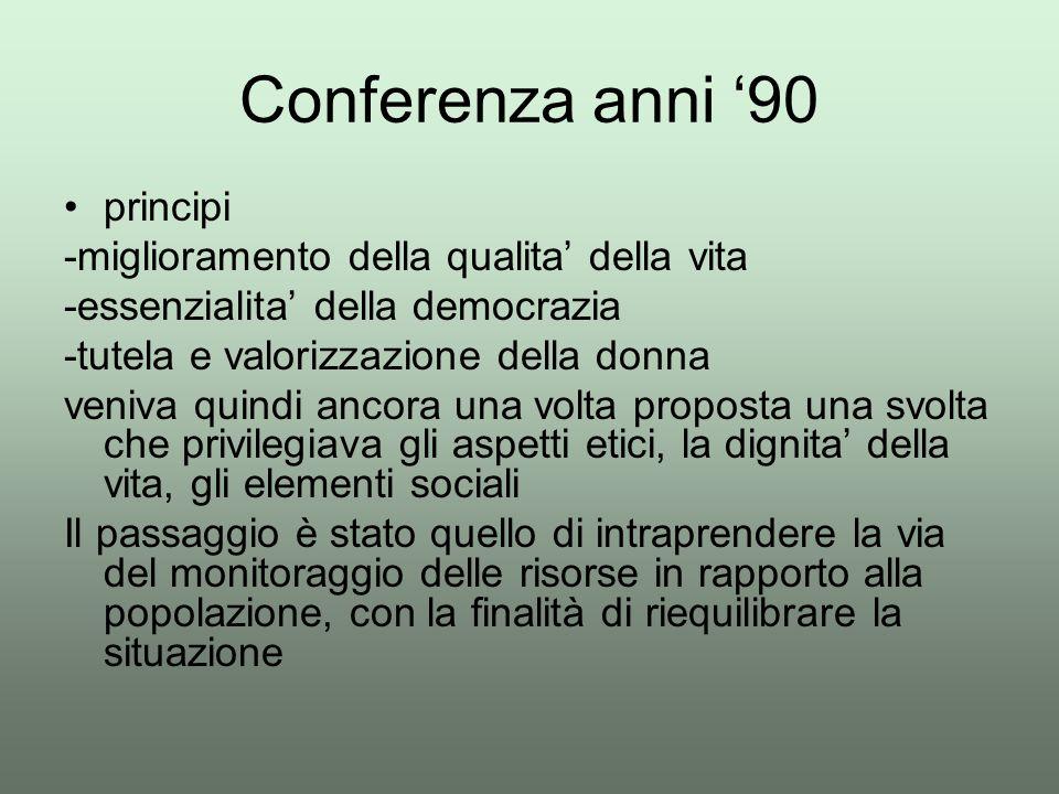Conferenza anni '90 principi -miglioramento della qualita' della vita -essenzialita' della democrazia -tutela e valorizzazione della donna veniva quin