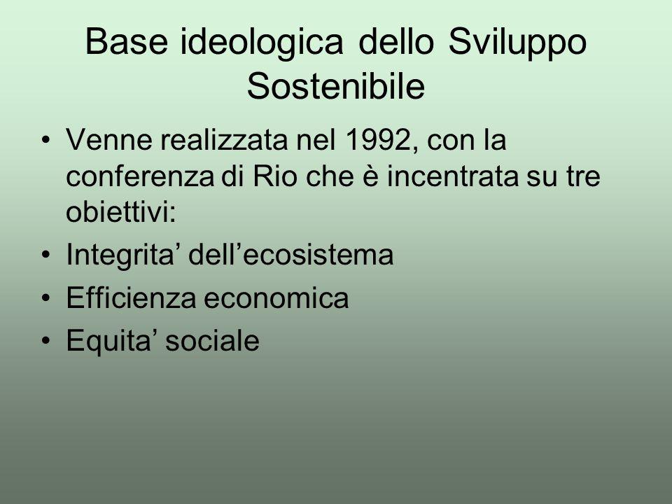 Base ideologica dello Sviluppo Sostenibile Venne realizzata nel 1992, con la conferenza di Rio che è incentrata su tre obiettivi: Integrita' dell'ecos