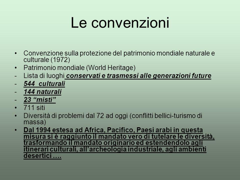 Le convenzioni Convenzione sulla protezione del patrimonio mondiale naturale e culturale (1972) Patrimonio mondiale (World Heritage) -Lista di luoghi