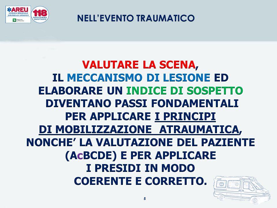 MECCANISMO DI LESIONE CINETICA DELL'EVENTO SEGNI E SINTOMI 4