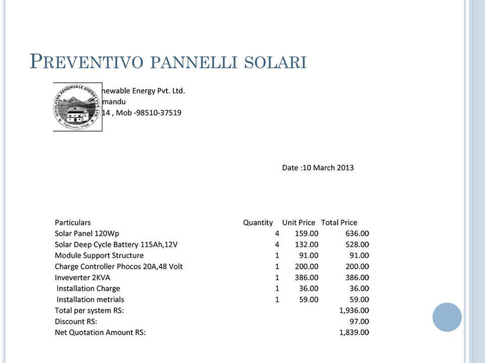 P REVENTIVO PANNELLI SOLARI