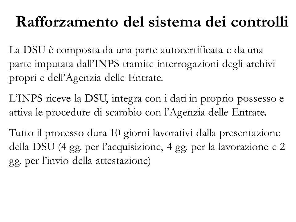 Rafforzamento del sistema dei controlli La DSU è composta da una parte autocertificata e da una parte imputata dall'INPS tramite interrogazioni degli