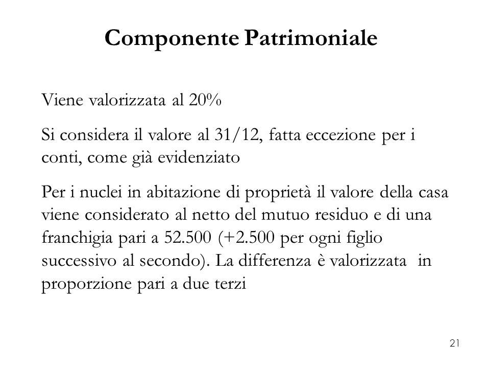21 Componente Patrimoniale Viene valorizzata al 20% Si considera il valore al 31/12, fatta eccezione per i conti, come già evidenziato Per i nuclei in