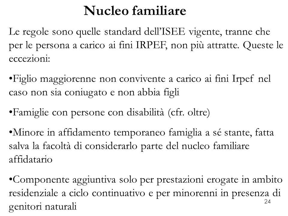 24 Nucleo familiare Le regole sono quelle standard dell'ISEE vigente, tranne che per le persona a carico ai fini IRPEF, non più attratte. Queste le ec