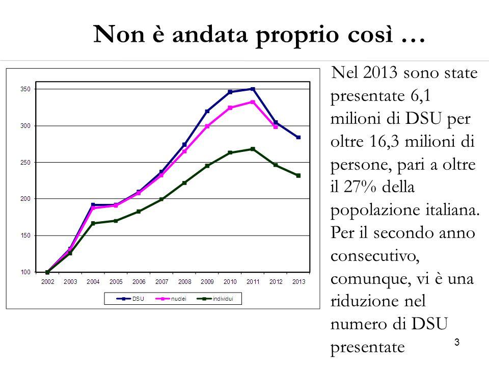 3 Non è andata proprio così … Nel 2013 sono state presentate 6,1 milioni di DSU per oltre 16,3 milioni di persone, pari a oltre il 27% della popolazio