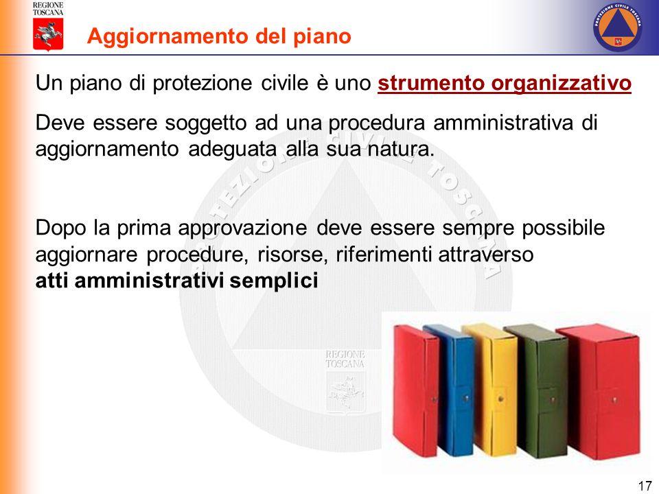 17 Un piano di protezione civile è uno strumento organizzativo Deve essere soggetto ad una procedura amministrativa di aggiornamento adeguata alla sua