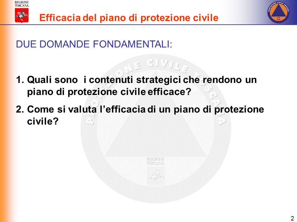 2 DUE DOMANDE FONDAMENTALI: 1.Quali sono i contenuti strategici che rendono un piano di protezione civile efficace? 2.Come si valuta l'efficacia di un