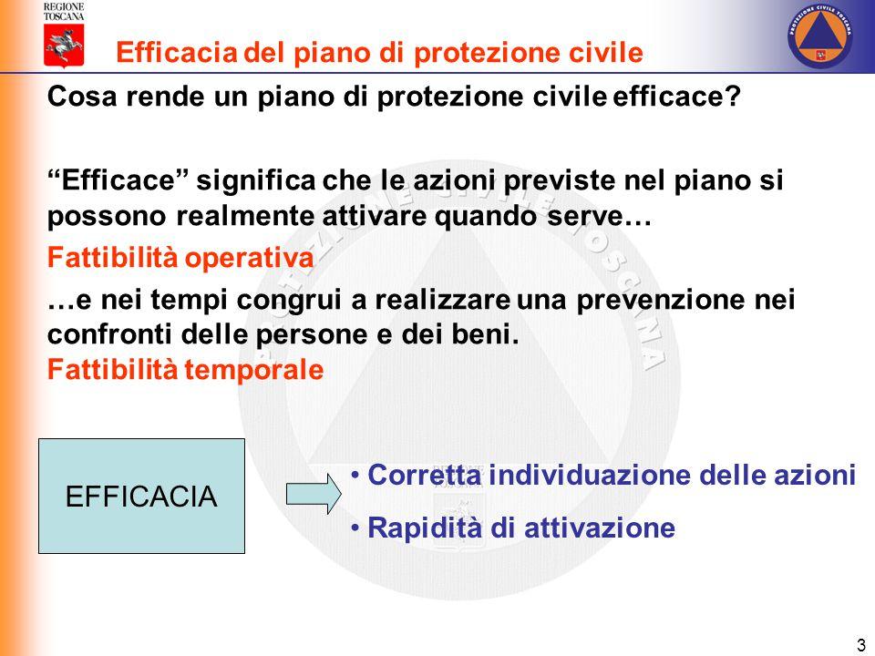 14 Rapidità di attivazione PROCEDURE Un piano di protezione civile è di fatto un piano operativo: ciò significa che quando viene attivato normalmente ho poco tempo per leggere il piano.