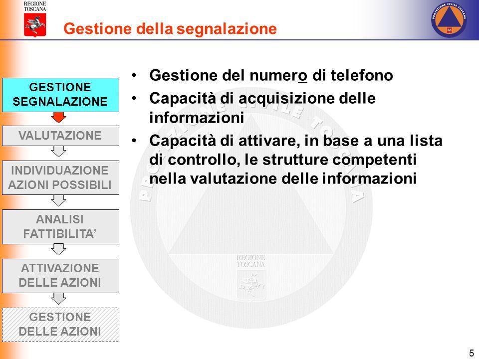 5 Gestione del numero di telefono Capacità di acquisizione delle informazioni Capacità di attivare, in base a una lista di controllo, le strutture com