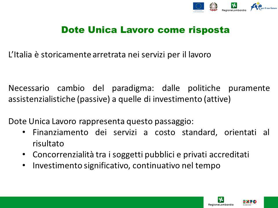 Dote Unica Lavoro come risposta L'Italia è storicamente arretrata nei servizi per il lavoro Necessario cambio del paradigma: dalle politiche puramente