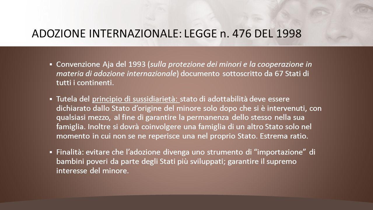  Convenzione Aja del 1993 (sulla protezione dei minori e la cooperazione in materia di adozione internazionale) documento sottoscritto da 67 Stati di