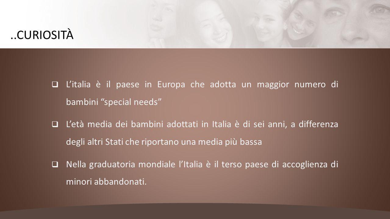 """ L'italia è il paese in Europa che adotta un maggior numero di bambini """"special needs""""  L'età media dei bambini adottati in Italia è di sei anni, a"""