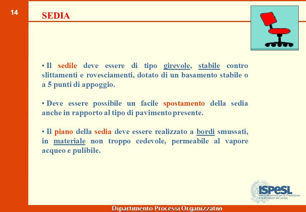 14 Dipartimento Processi Organizzativi SEDIA Il sedile deve essere di tipo girevole, stabile contro slittamenti e rovesciamenti, dotato di un basament
