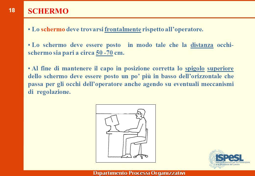 18 Dipartimento Processi Organizzativi SCHERMO Lo schermo deve trovarsi frontalmente rispetto all'operatore. Lo schermo deve essere posto in modo tale