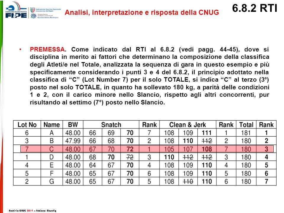 Analisi, interpretazione e risposta della CNUG PRINCIPIO.